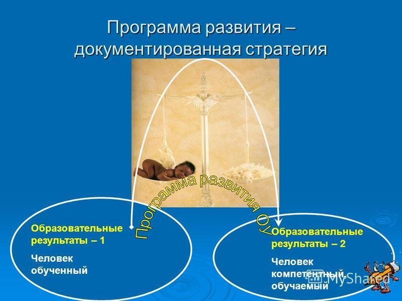 Программа развития – документированная стратегия Образовательные результаты – 1 Человек обученный Образовательные результаты – 2 Человек компетентный, обучаемый