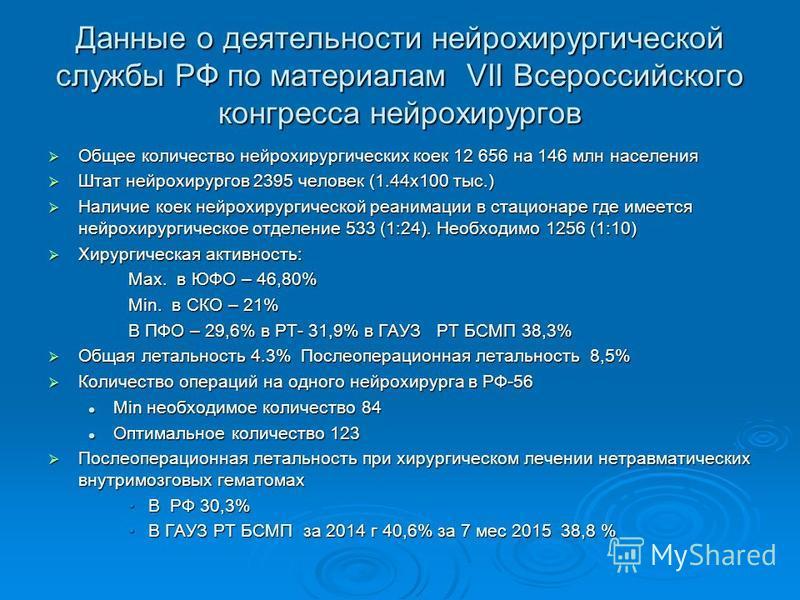 Данные о деятельности нейрохирургической службы РФ по материалам VII Всероссийского конгресса нейрохирургов Общее количество нейрохирургических коек 12 656 на 146 млн населения Общее количество нейрохирургических коек 12 656 на 146 млн населения Штат