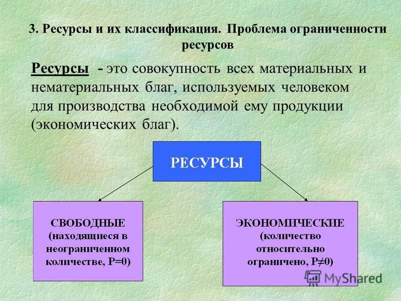 Ресурсы - это совокупность всех материальных и нематериальных благ, используемых человеком для производства необходимой ему продукции (экономических благ). 3. Ресурсы и их классификация. Проблема ограниченности ресурсов