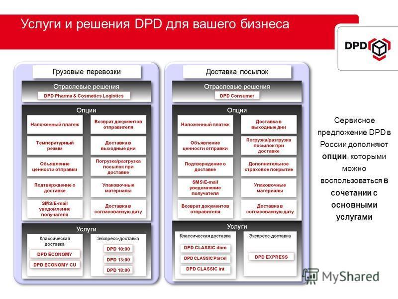 Услуги и решения DPD для вашего бизнеса Сервисное предложение DPD в России дополняют опции, которыми можно воспользоваться в сочетании с основными услугами