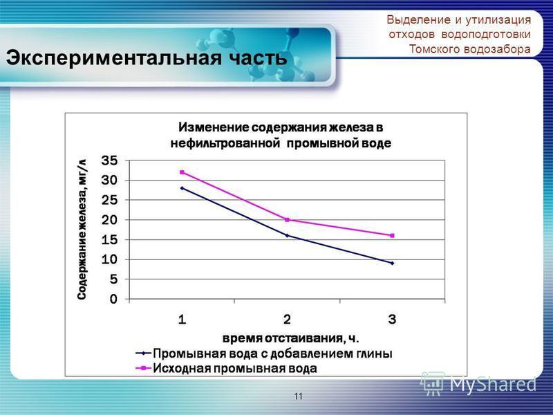 Экспериментальная часть Выделение и утилизация отходов водоподготовки Томского водозабора 11
