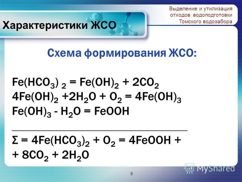 Характеристики ЖСО Схема формирования ЖСО: Fe(HCO 3 ) 2 = Fe(OH) 2 + 2CO 2 4Fe(OH) 2 +2H 2 O + O 2 = 4Fe(OH) 3 Fe(OH) 3 - H 2 O = FeOOH. Σ = 4Fe(HCO 3 ) 2 + O 2 = 4FeOOH + + 8CO 2 + 2H 2 O Выделение и утилизация отходов водоподготовки Томского водоза