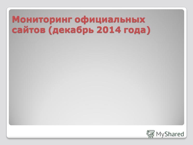Мониторинг официальных сайтов (декабрь 2014 года)