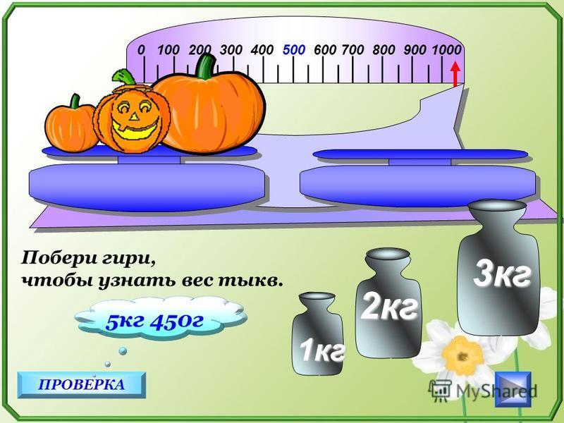 0 100 200 300 400 500 600 700 800 900 1000 ПРОВЕРКА 5 кг 450 г Побери гири, чтобы узнать вес тыкв. 3 кг 3 кг 1 кг 2 кг 2 кг