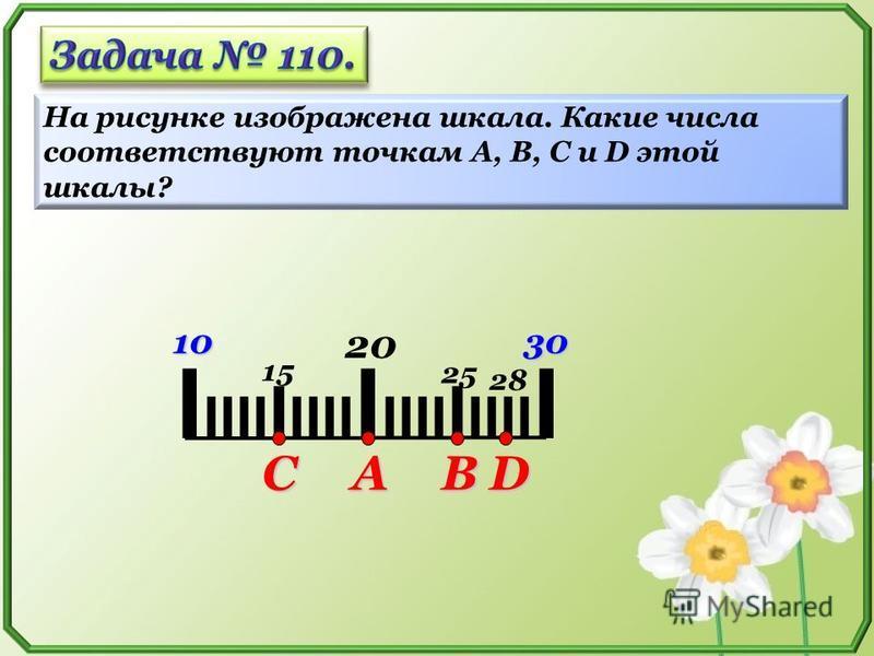 I IIII I IIII I IIII I IIII I 201030 CBAD 15 25 28 На рисунке изображена шкала. Какие числа соответствуют точкам А, В, С и D этой шкалы?