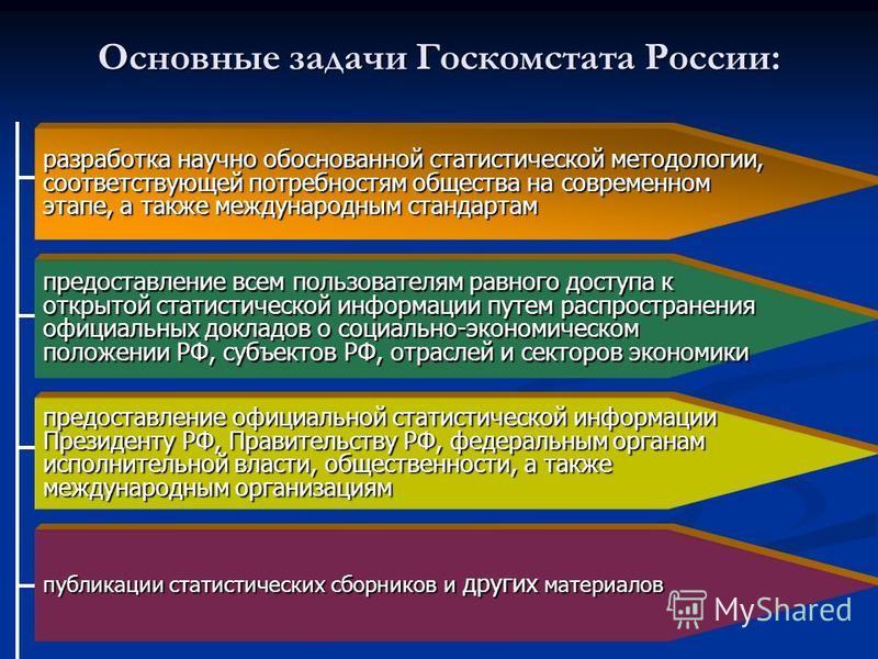 Основные задачи Госкомстата России: разработка научно обоснованной статистической методологии, соответствующей потребностям общества на современном этапе, а также международным стандартам предоставление всем пользователям равного доступа к открытой с