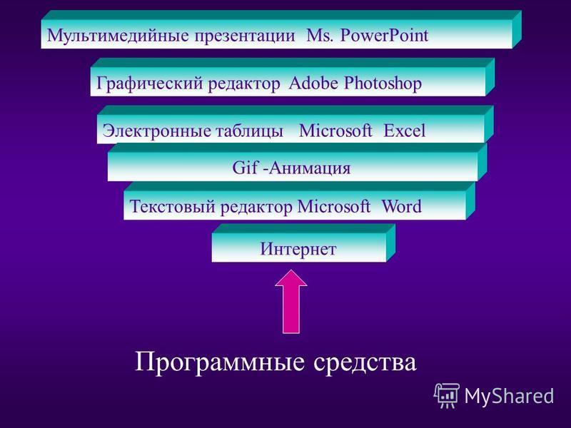 Текстовый редактор Microsoft Word Графический редактор Adobe Photoshop Электронные таблицы Microsoft Excel Gif -Анимация Мультимедийные презентации Ms. PowerPoint Интернет Программные средства