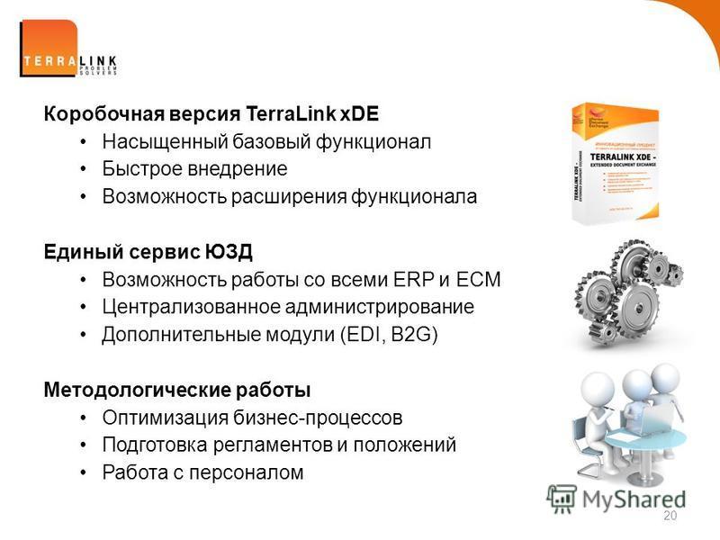 20 Коробочная версия TerraLink xDE Насыщенный базовый функционал Быстрое внедрение Возможность расширения функционала Единый сервис ЮЗД Возможность работы со всеми ERP и ECM Централизованное администрирование Дополнительные модули (EDI, B2G) Методоло
