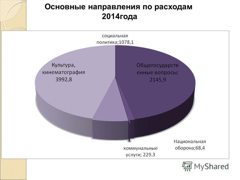 Основные направления по расходам 2014 года