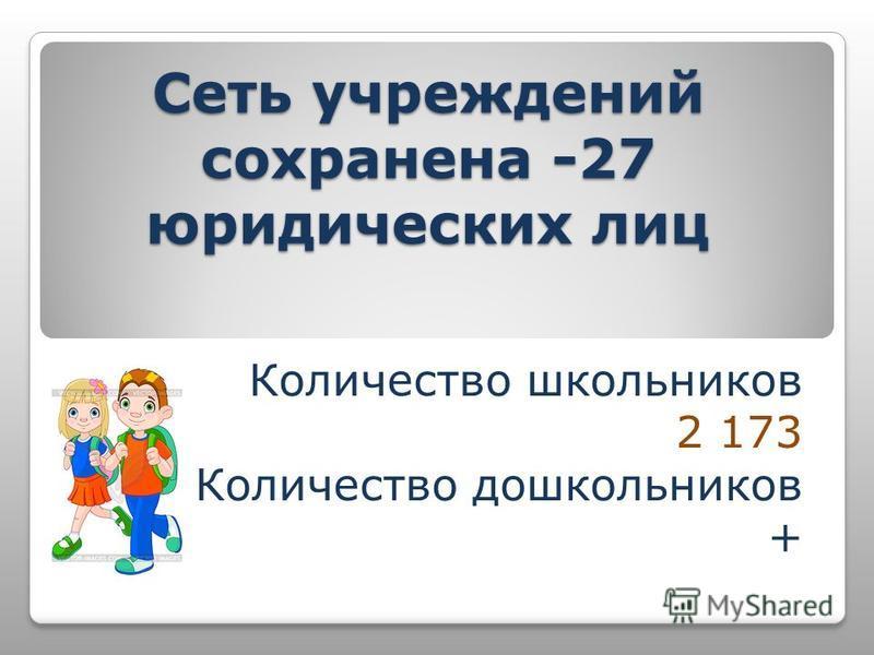 Сеть учреждений сохранена -27 юридических лиц Количество школьников 2 173 Количество дошкольников +
