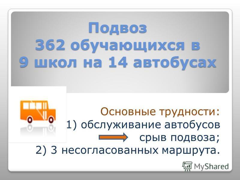Подвоз 362 обучающихся в 9 школ на 14 автобусах Основные трудности: 1) обслуживание автобусов срыв подвоза; 2) 3 несогласованных маршрута.