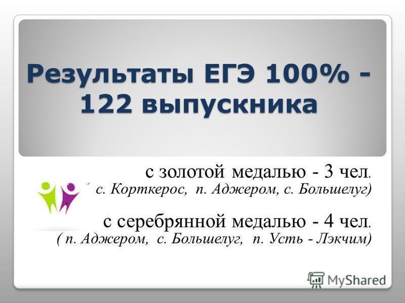Результаты ЕГЭ 100% - 122 выпускника с золотой медалью - 3 чел. ( с. Корткерос, п. Аджером, с. Большелуг) с серебряной медалью - 4 чел. ( п. Аджером, с. Большелуг, п. Усть - Лэкчим)