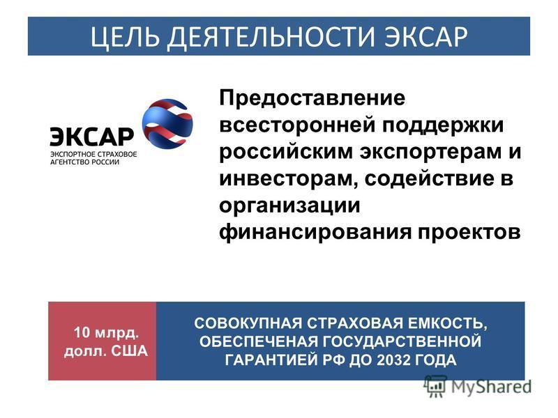 ЦЕЛЬ ДЕЯТЕЛЬНОСТИ ЭКСАР 10 млрд. долл. США СОВОКУПНАЯ СТРАХОВАЯ ЕМКОСТЬ, ОБЕСПЕЧЕНАЯ ГОСУДАРСТВЕННОЙ ГАРАНТИЕЙ РФ ДО 2032 ГОДА Предоставление всесторонней поддержки российским экспортерам и инвесторам, содействие в организации финансирования проектов