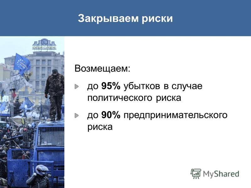 Возмещаем: до 95% убытков в случае политического риска до 90% предпринимательского риска Закрываем риски