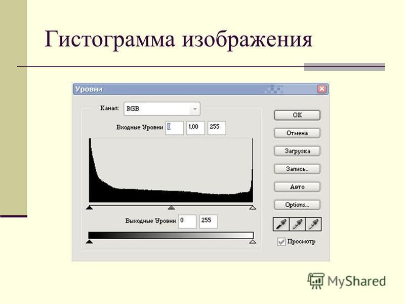 Гистограмма изображения