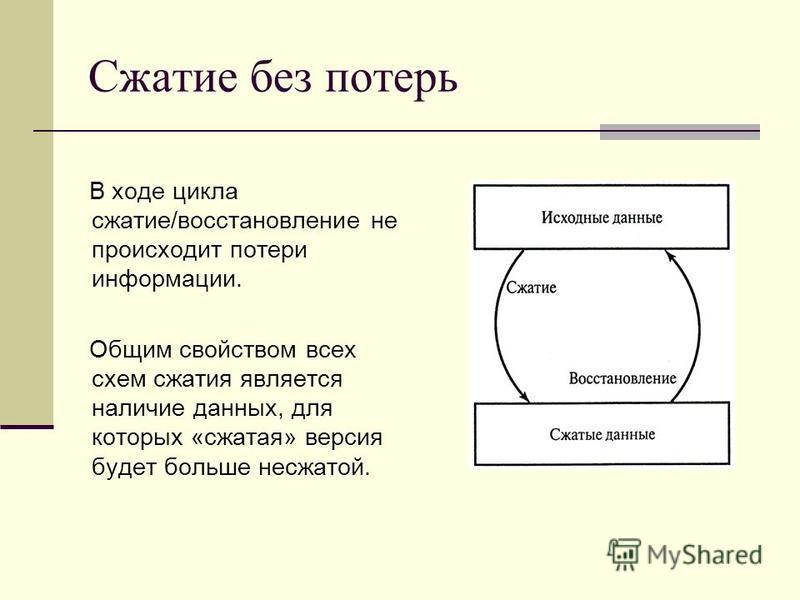 Сжатие без потерь В ходе цикла сжатие/восстановление не происходит потери информации. Общим свойством всех схем сжатия является наличие данных, для которых «сжатая» версия будет больше несжатой.