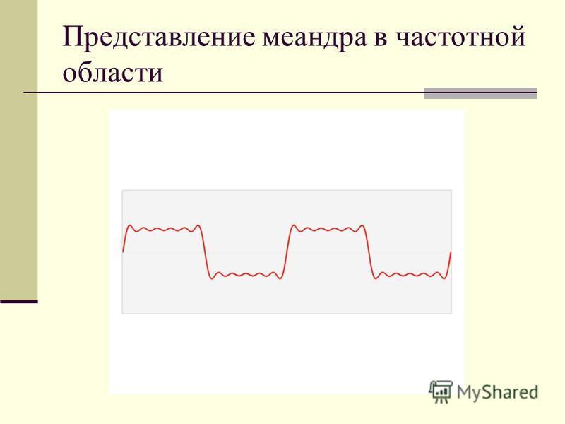 Представление меандра в частотной области