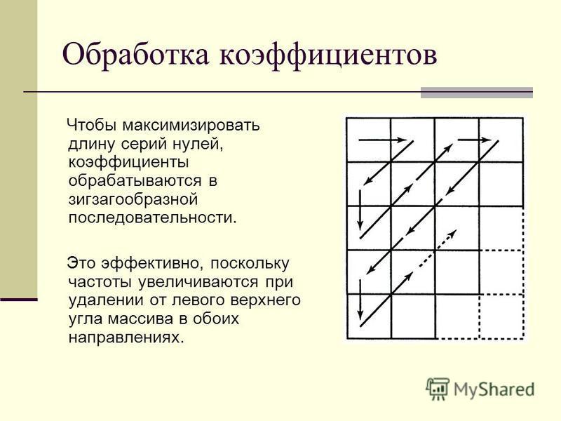 Обработка коэффициентов Чтобы максимизировать длину серий нулей, коэффициенты обрабатываются в зигзагообразной последовательности. Это эффективно, поскольку частоты увеличиваются при удалении от левого верхнего угла массива в обоих направлениях.