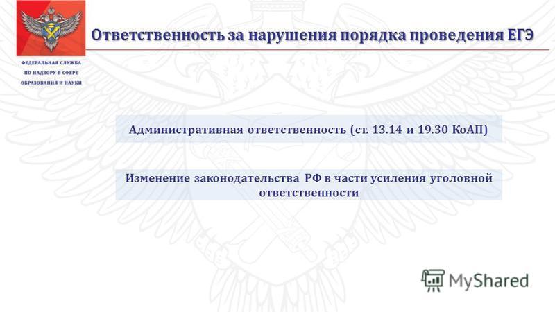 Административная ответственность (ст. 13.14 и 19.30 КоАП) Изменение законодательства РФ в части усиления уголовной ответственности Ответственность за нарушения порядка проведения ЕГЭ