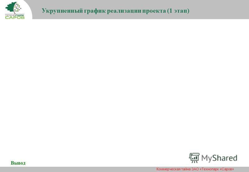 Коммерческая тайна ЗАО «Технопарк «Саров» Укрупненный график реализации проекта (1 этап) Вывод