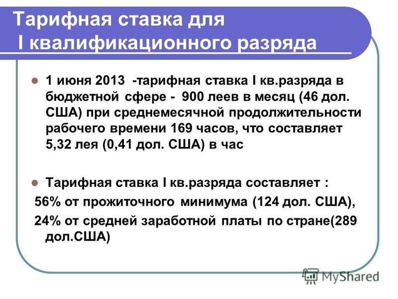 Тарифная ставка для I квалификационного разряда 1 июня 2013 -тарифная ставка I кв.разряда в бюджетной сфере - 900 леев в месяц (46 дол. США) при среднемесячной продолжительности рабочего времени 169 часов, что составляет 5,32 лея (0,41 дол. США) в ча