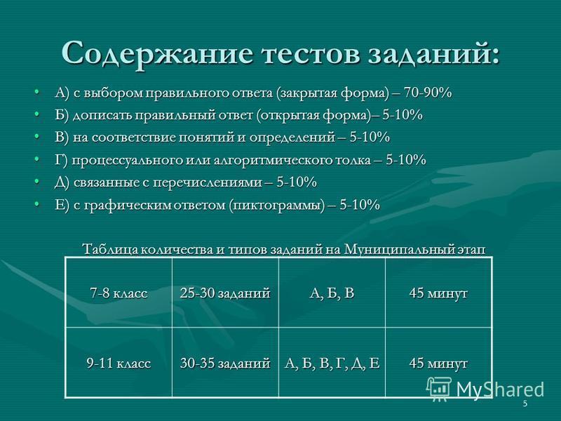 5 Содержание тестов заданий: А) с выбором правильного ответа (закрытая форма) – 70-90%А) с выбором правильного ответа (закрытая форма) – 70-90% Б) дописать правильный ответ (открытая форма)– 5-10%Б) дописать правильный ответ (открытая форма)– 5-10% В
