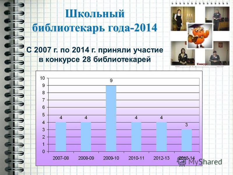 Школьный библиотекарь года-2014 С 2007 г. по 2014 г. приняли участие в конкурсе 28 библиотекарей