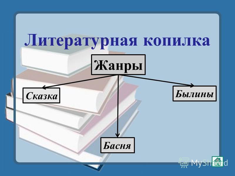 Литературная копилка Жанры Сказка Басня Былины
