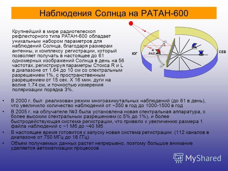 Наблюдения Солнца на РАТАН-600 В 2000 г. был реализован режим многоазимутальных наблюдений (до 61 в день), что увеличило количество наблюдений от ~350 в год до 1000-1500 в год В 2005 г. на облучателе 3 была установлена новая спектральная аппаратура,