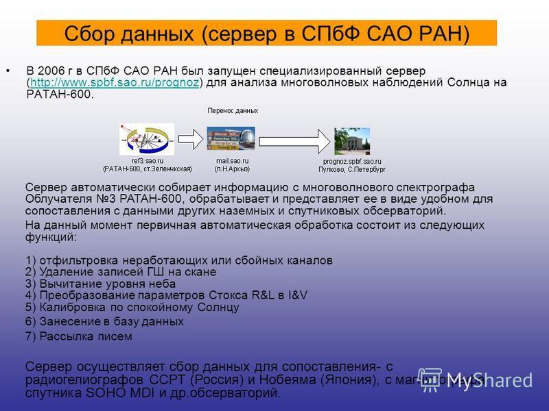 Сбор данных (сервер в СПбФ САО РАН) В 2006 г в СПбФ САО РАН был запущен специализированный сервер (http://www.spbf.sao.ru/prognoz) для анализа многоволновых наблюдений Солнца на РАТАН-600.http://www.spbf.sao.ru/prognoz Сервер автоматически собирает и