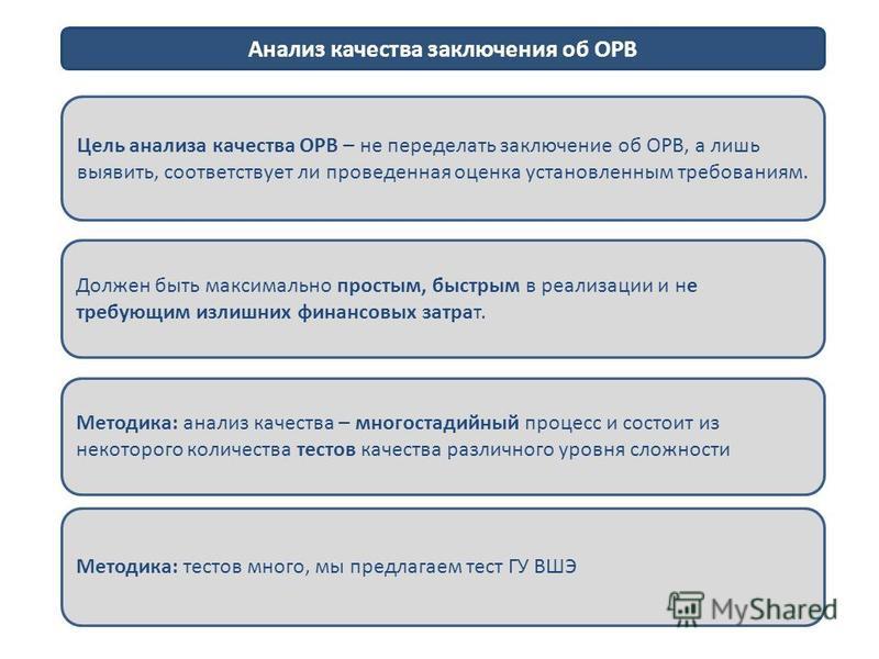 Анализ качества заключения об ОРВ Цель анализа качества ОРВ – не переделать заключение об ОРВ, а лишь выявить, соответствует ли проведенная оценка установленным требованиям. Должен быть максимально простым, быстрым в реализации и не требующим излишни