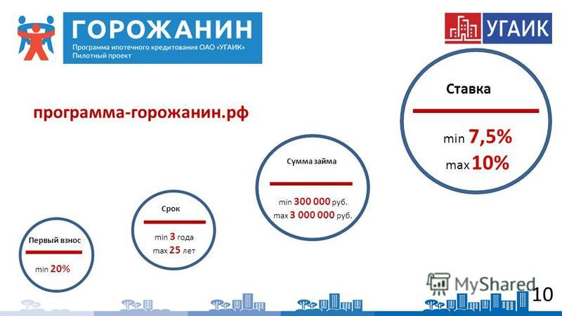 10 Сумма займа min 300 000 руб. max 3 000 000 руб. Ставка min 7,5% max 10% Срок min 3 года max 25 лет Первый взнос min 20% программа-горожанин.рф