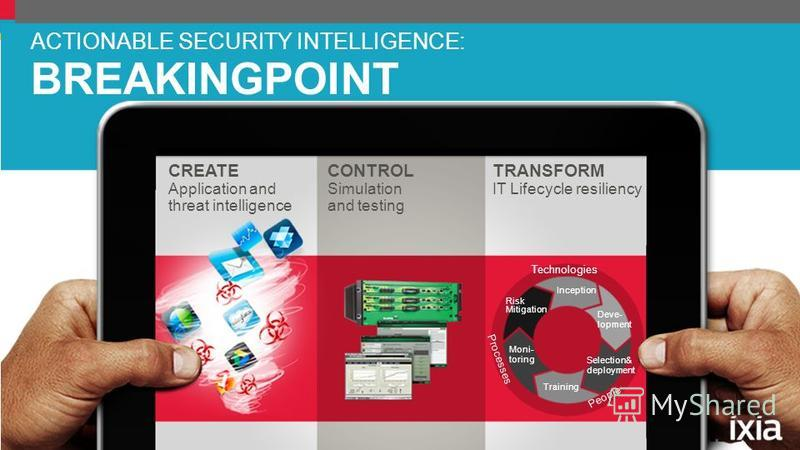 ACTIONABLE SECURITY INTELLIGENCE: BREAKINGPOINT CREATE Application and threat intelligence CONTROL Simulation and testing TRANSFORM IT Lifecycle resiliency Inception Deve- lopment Training Moni- toring Risk Mitigation Selection& deployment Technologi