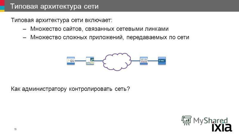 Типовая архитектура сети 19 Типовая архитектура сети включает: –Множество сайтов, связанных сетевыми линками –Множество сложных приложений, передаваемых по сети Как администратору контролировать сеть?