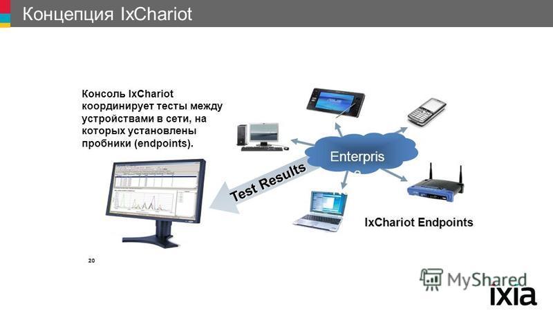 Концепция IxChariot 20 IxChariot Endpoints Консоль IxChariot координирует тесты между устройствами в сети, на которых установлены пробники (endpoints). Test Results Enterpris e Network