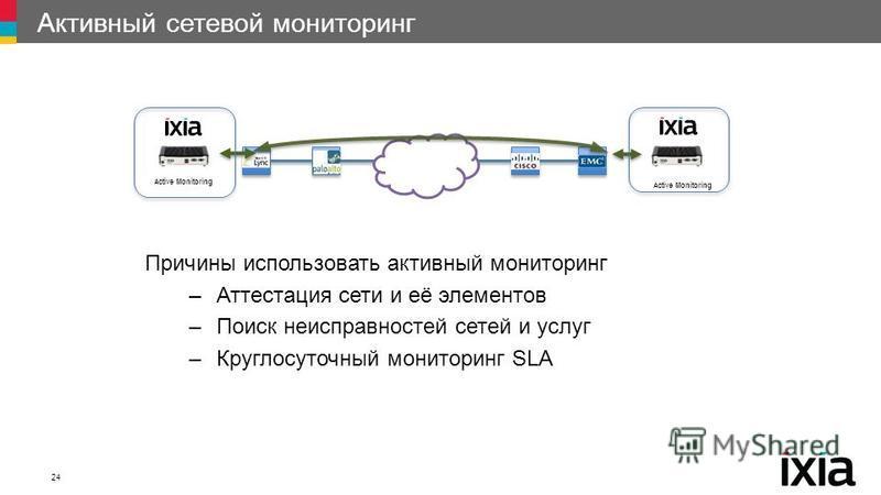 Активный сетевой мониторинг 24 Active Monitoring Причины использовать активный мониторинг –Аттестация сети и её элементов –Поиск неисправностей сетей и услуг –Круглосуточный мониторинг SLA