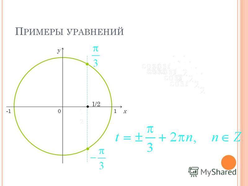 П РИМЕРЫ УРАВНЕНИЙ 0 x y 1 1/2