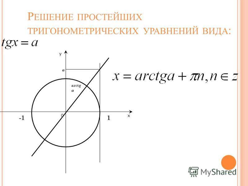 Р ЕШЕНИЕ ПРОСТЕЙШИХ ТРИГОНОМЕТРИЧЕСКИХ УРАВНЕНИЙ ВИДА : x y 0 1 a arctg a