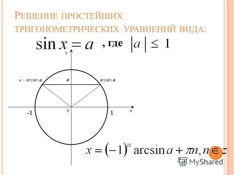 Р ЕШЕНИЕ ПРОСТЕЙШИХ ТРИГОНОМЕТРИЧЕСКИХ УРАВНЕНИЙ ВИДА :, где a arcsin a π – arcsin a x y 0 1