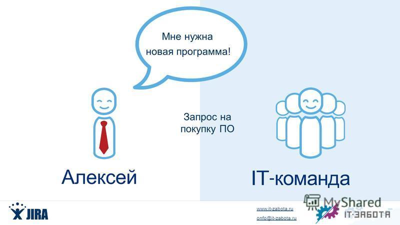 www.it-zabota.ru onfo@it-zabota.ru IT- команда Алексей Мне нужна новая программа ! Запрос на покупку ПО