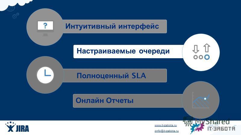 www.it-zabota.ru onfo@it-zabota.ru Интуитивный интерфейс Настраиваемые очереди Полноценный SLA Онлайн Отчеты