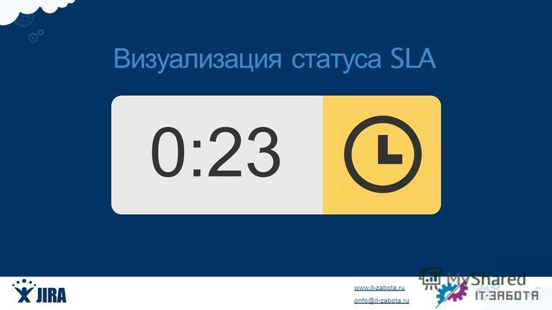 www.it-zabota.ru onfo@it-zabota.ru 0:23 Визуализация статуса SLA