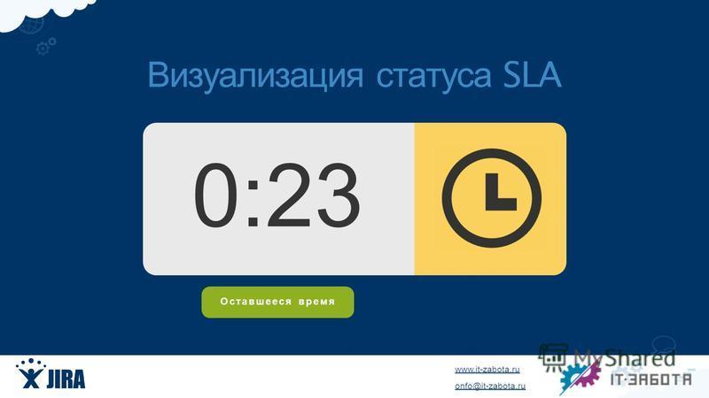 www.it-zabota.ru onfo@it-zabota.ru Оставшееся время 0:23 Визуализация статуса SLA