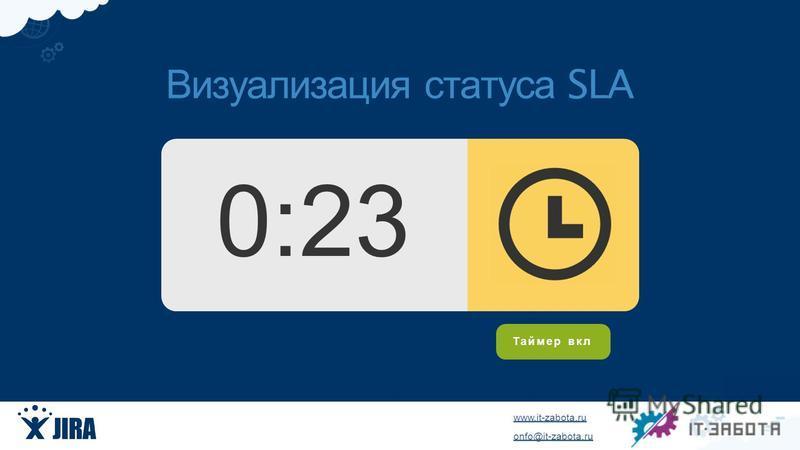 www.it-zabota.ru onfo@it-zabota.ru 0:23 Таймер вкл Визуализация статуса SLA