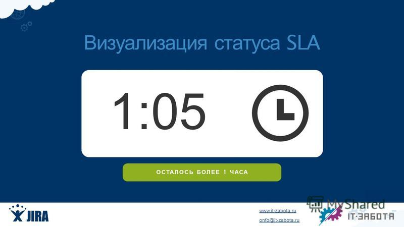 www.it-zabota.ru onfo@it-zabota.ru ОСТАЛОСЬ БОЛЕЕ 1 ЧАСА 0:23 1:05 Визуализация статуса SLA