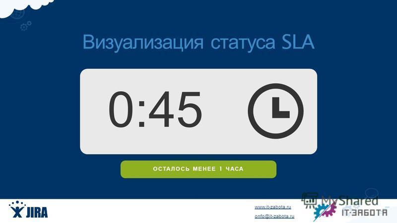 www.it-zabota.ru onfo@it-zabota.ru 0:45 ОСТАЛОСЬ МЕНЕЕ 1 ЧАСА Визуализация статуса SLA