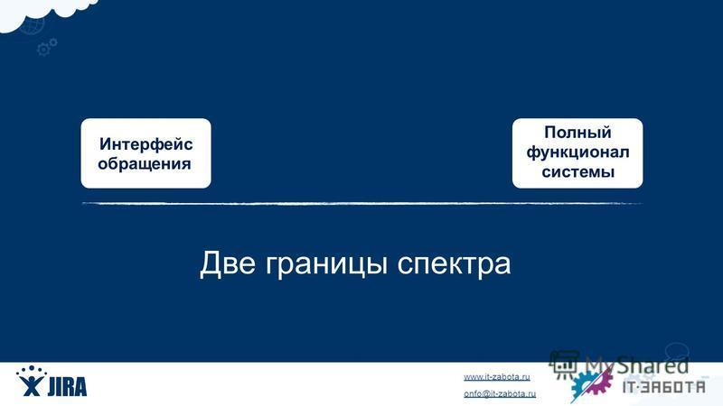 www.it-zabota.ru onfo@it-zabota.ru Полный функционал системы Интерфейс обращения Две границы спектра