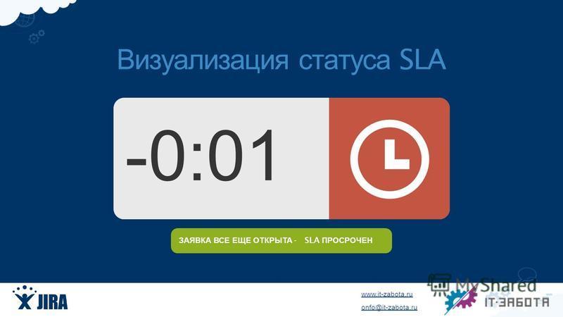 www.it-zabota.ru onfo@it-zabota.ru 0:29 ЗАЯВКА ВСЕ ЕЩЕ ОТКРЫТА -SLA ПРОСРОЧЕН -0:01 Визуализация статуса SLA