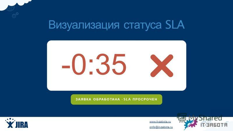 www.it-zabota.ru onfo@it-zabota.ru -0:01 ЗАЯВКА ОБРАБОТАНА - S LA ПРОСРОЧЕН -0:35 Визуализация статуса SLA