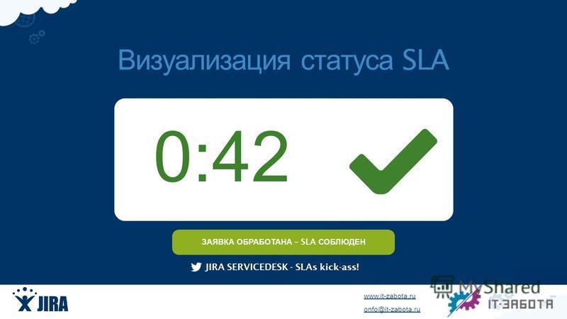 www.it-zabota.ru onfo@it-zabota.ru ЗАЯВКА ОБРАБОТАНА – SLA СОБЛЮДЕН -0:35 0:42 JIRA SERVICEDESK - SLAs kick-ass! Визуализация статуса SLA